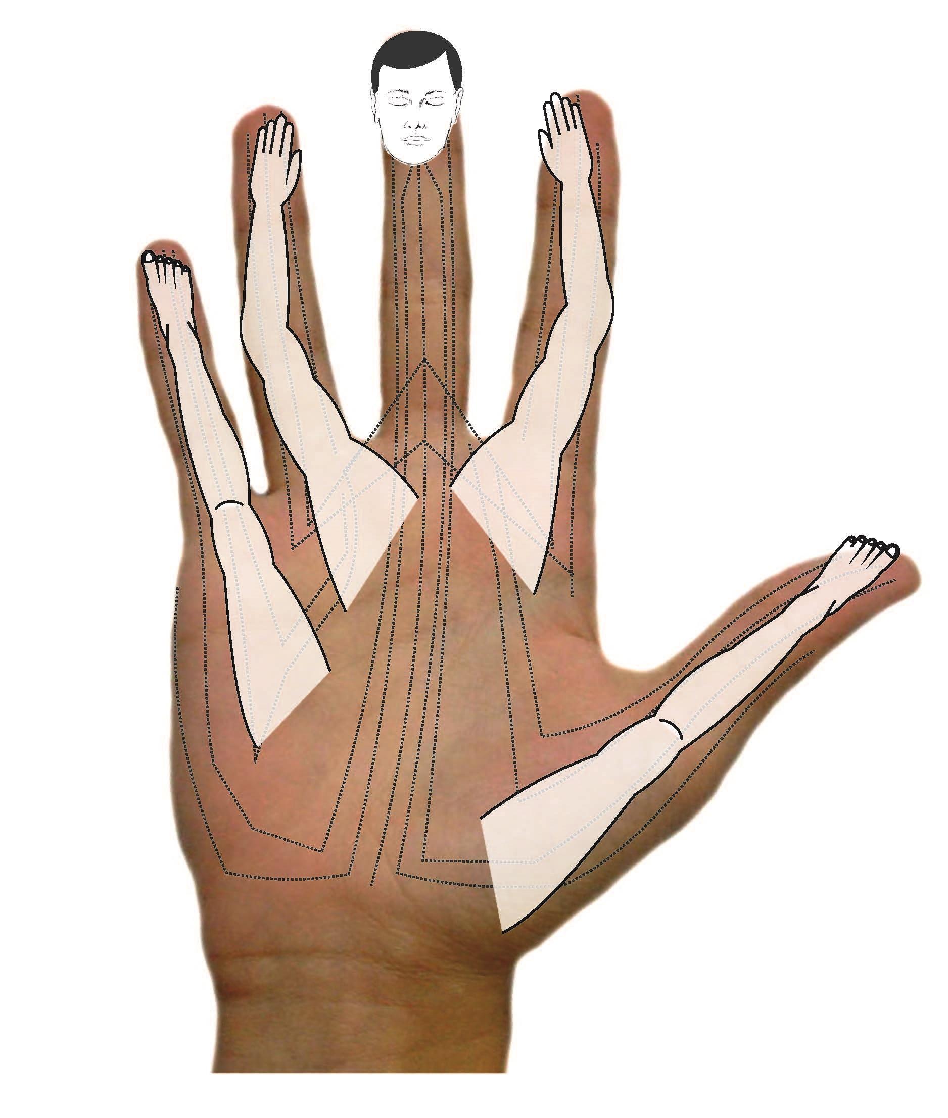 Handreflexologie klachten stress overgang Amersfoort acupunctuur